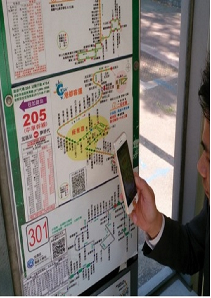 Digital Bus System